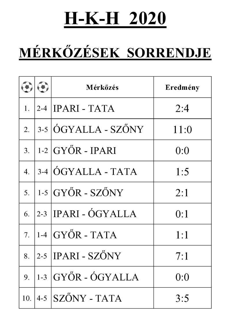 HKH futbal chlapcov tabulky-page0002_0.jpg